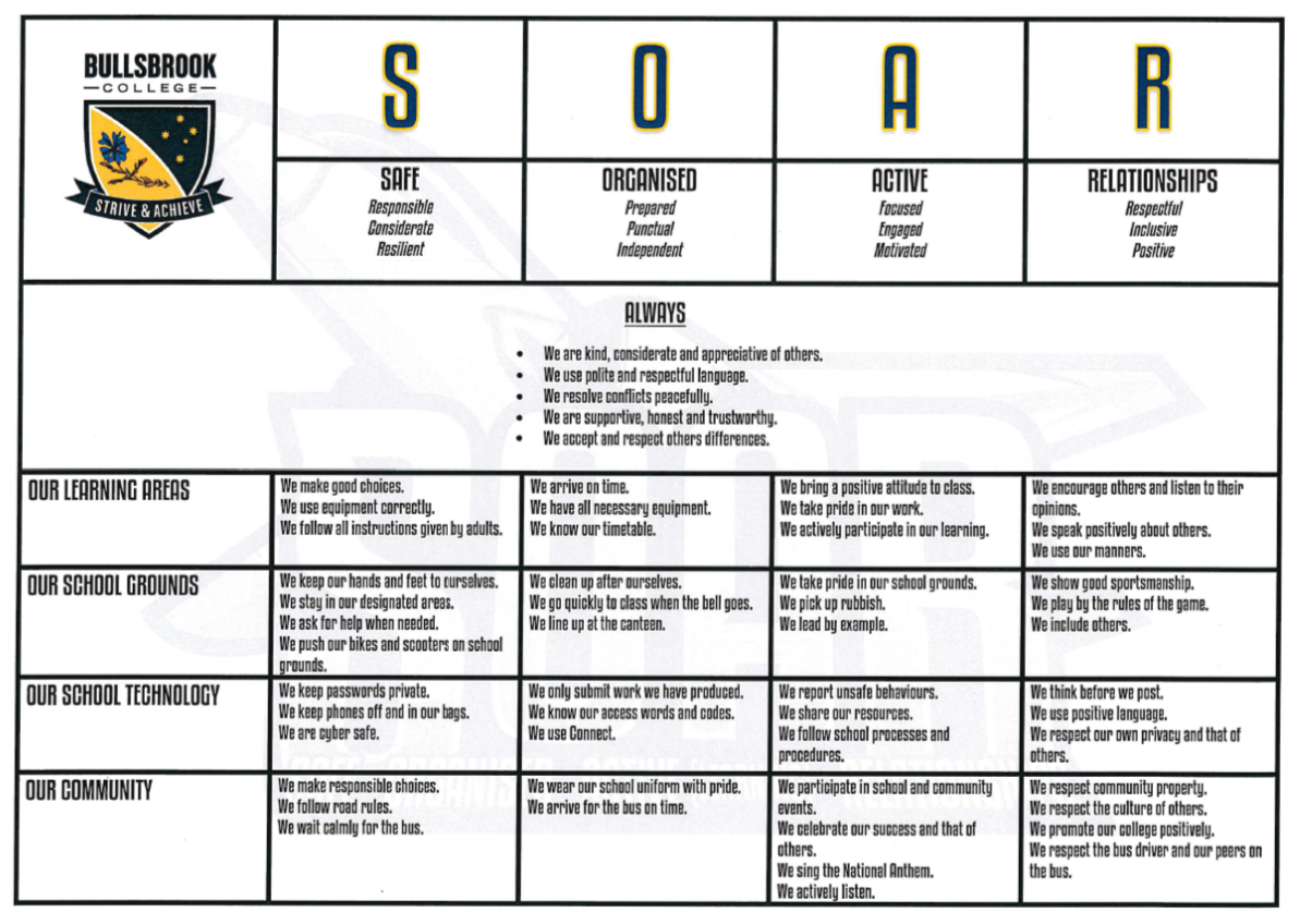 SOAR MATRIX
